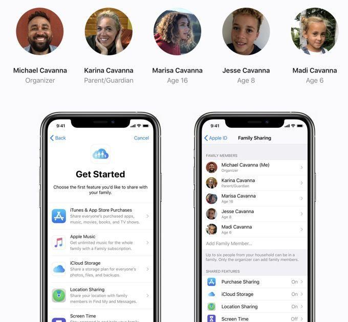 Как использовать iCloud Family Sharing