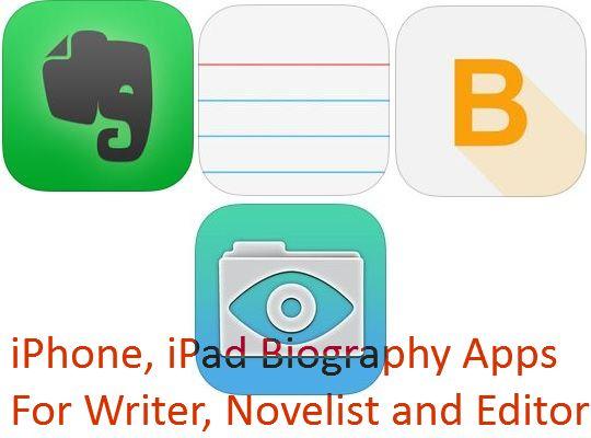 Лучшее приложение для написания книги на iPad 2021 года: приложения для творческого письма