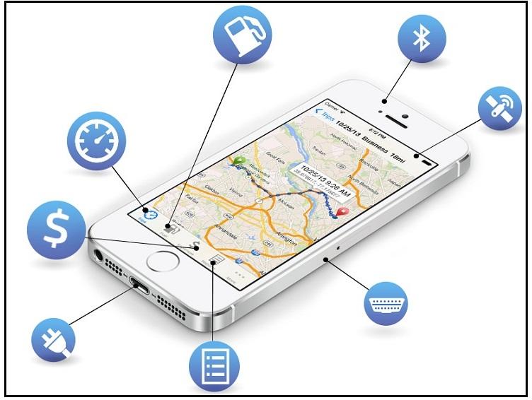 Лучшие приложения для отслеживания пробега для iPhone / iPad 2021 года: отслеживайте каждую милю