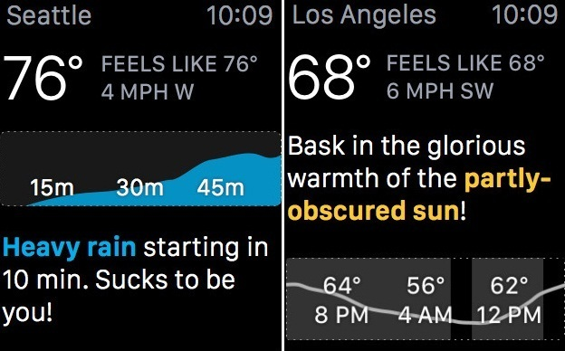 Лучшие погодные приложения для Apple Watch 2021 года, которые можно синхронизировать с iPhone