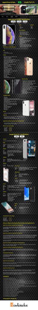 [infographic] Разница между iPhone XS Max и Google Pixel 3 XL