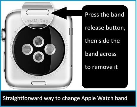 Как сменить ремешок Apple Watch: Series 6 / SE / 5/4/3/2/1